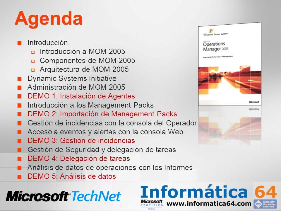 Agenda Introducción. Introducción a MOM 2005 Componentes de MOM 2005 Arquitectura de MOM 2005 Dynamic Systems Initiative Administración de MOM 2005 DE