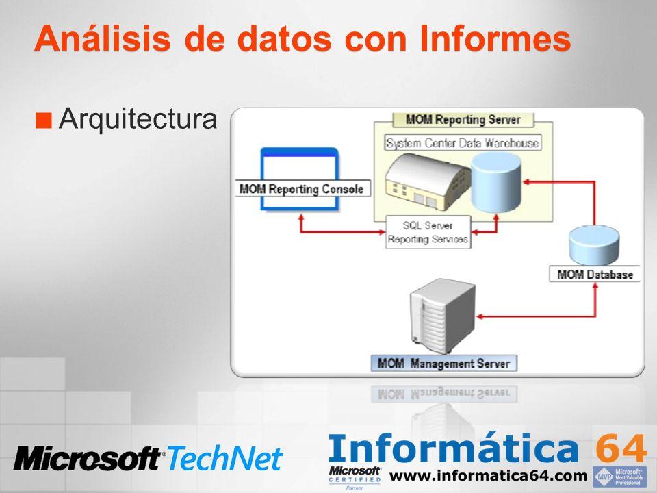 Análisis de datos con Informes Arquitectura