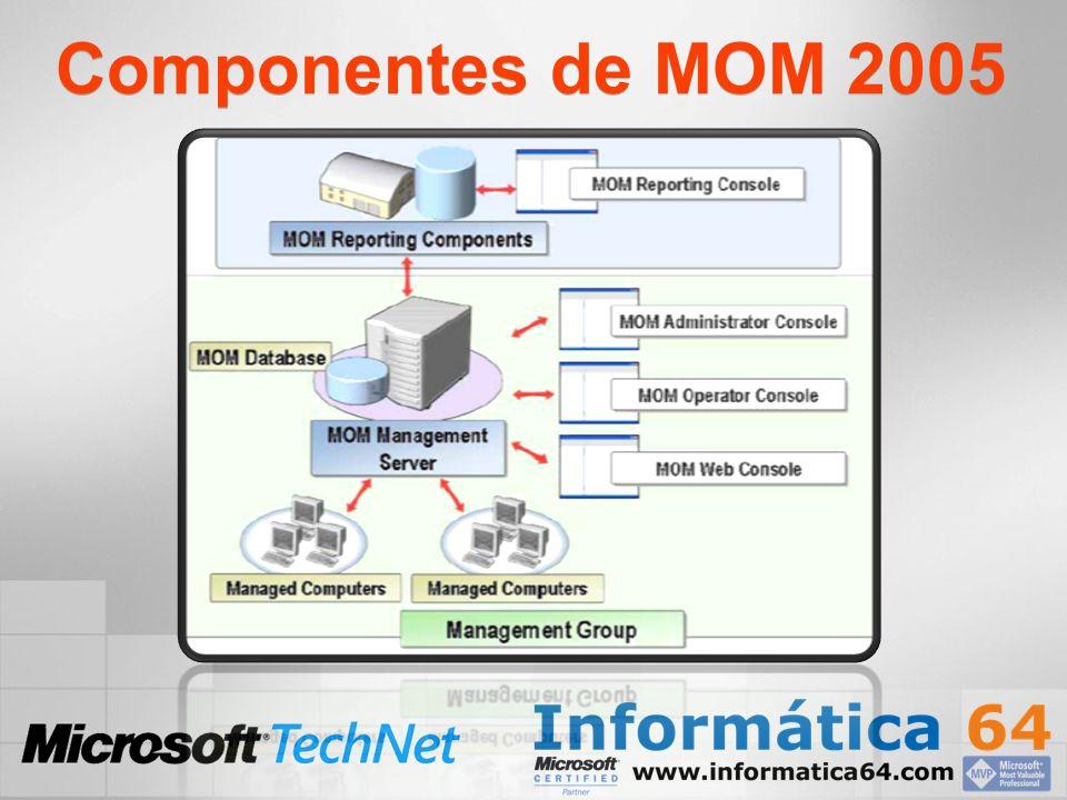 Recursos técnicos Home Page - www.microsoft.com/spain/mom/default.mspxwww.microsoft.com/spain/mom/default.mspx FAQ - www.microsoft.com/spain/mom/howtobuy/faq.aspxwww.microsoft.com/spain/mom/howtobuy/faq.aspx WhitePaper - www.microsoft.com/spain/mom/2007/features.mspxwww.microsoft.com/spain/mom/2007/features.mspx DSI - http://www.microsoft.com/spain/servidores/dsi/default.asphttp://www.microsoft.com/spain/servidores/dsi/default.asp TechNet España - www.microsoft.com/spain/technet/ www.microsoft.com/spain/technet/ Hands On Lab http://www.informatica64.com http://www.microsoft.com/spain/seminarios/hol.aspx