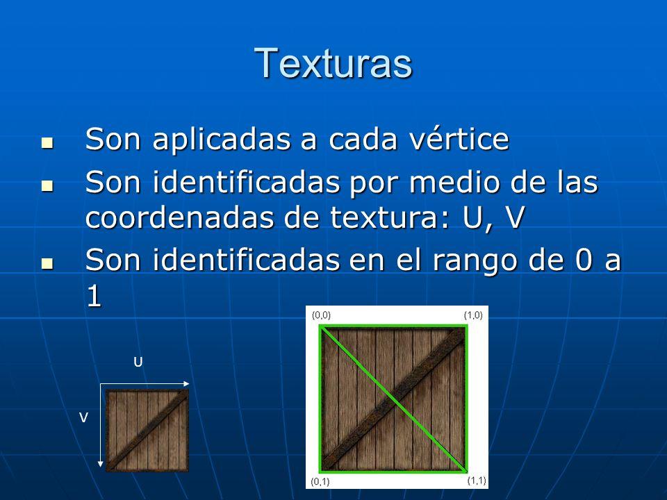 Texturas Son aplicadas a cada vértice Son aplicadas a cada vértice Son identificadas por medio de las coordenadas de textura: U, V Son identificadas por medio de las coordenadas de textura: U, V Son identificadas en el rango de 0 a 1 Son identificadas en el rango de 0 a 1 U V