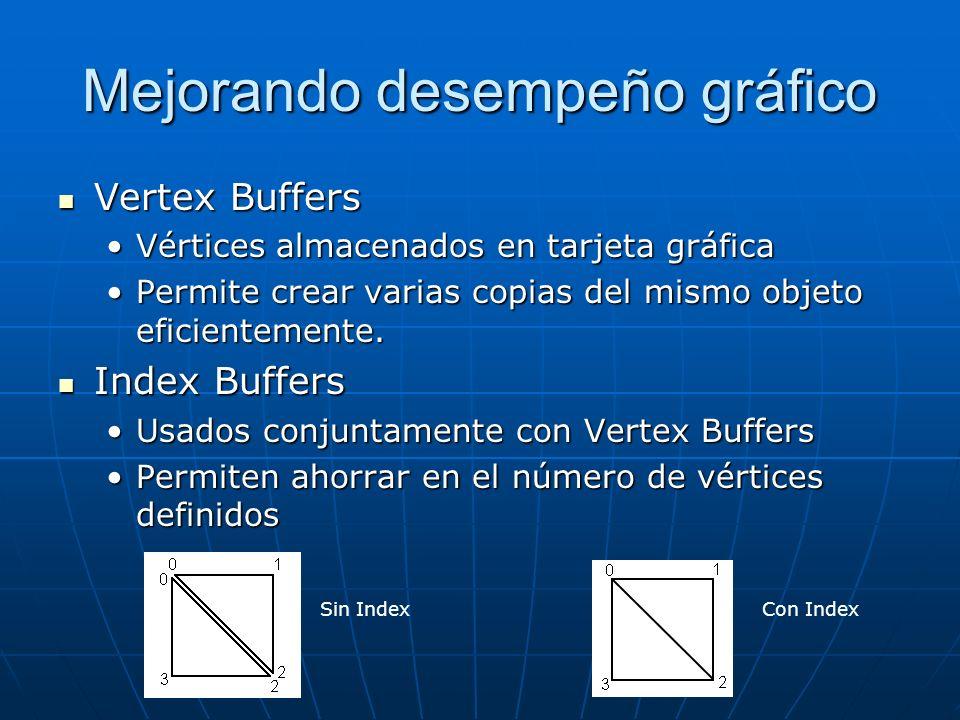 Mejorando desempeño gráfico Vertex Buffers Vertex Buffers Vértices almacenados en tarjeta gráficaVértices almacenados en tarjeta gráfica Permite crear varias copias del mismo objeto eficientemente.Permite crear varias copias del mismo objeto eficientemente.