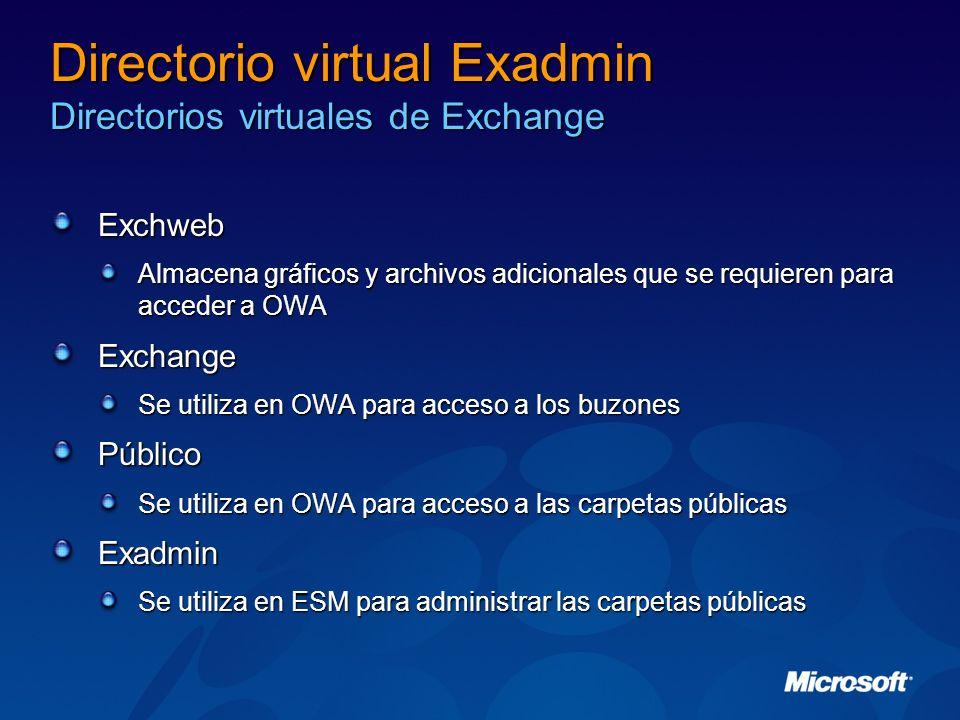 Directorio virtual Exadmin Directorios virtuales de Exchange Exchweb Almacena gráficos y archivos adicionales que se requieren para acceder a OWA Exch