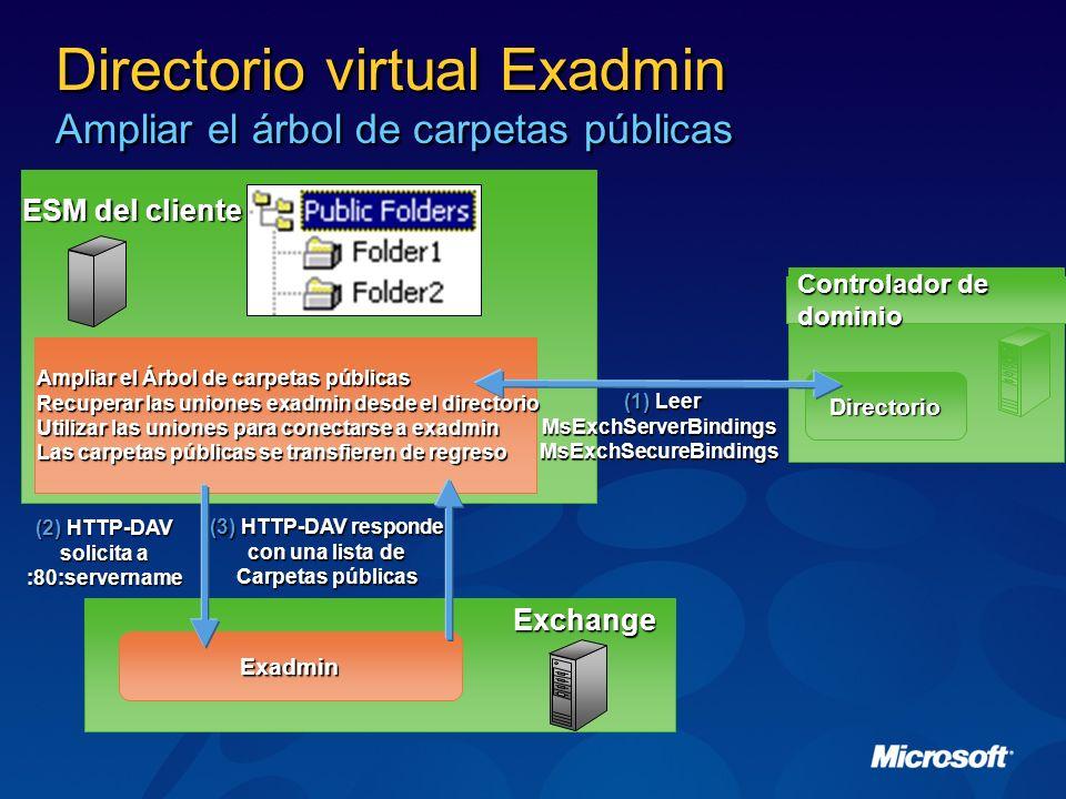 Directorio virtual Exadmin Ampliar el árbol de carpetas públicas ESM del cliente Ampliar el Árbol de carpetas públicas Recuperar las uniones exadmin d