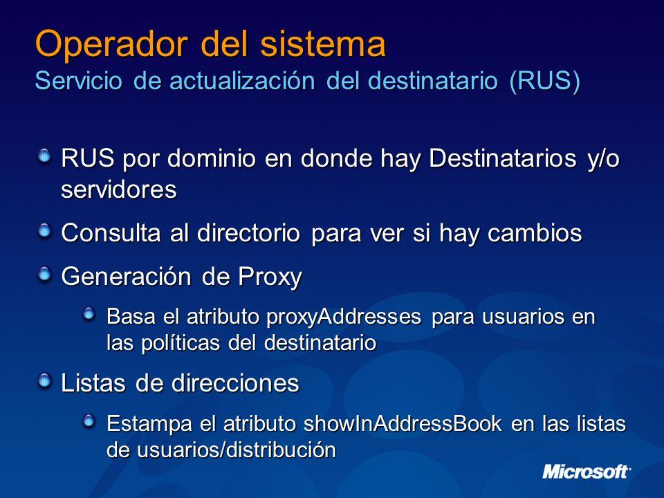 Operador del sistema Servicio de actualización del destinatario (RUS) RUS por dominio en donde hay Destinatarios y/o servidores Consulta al directorio