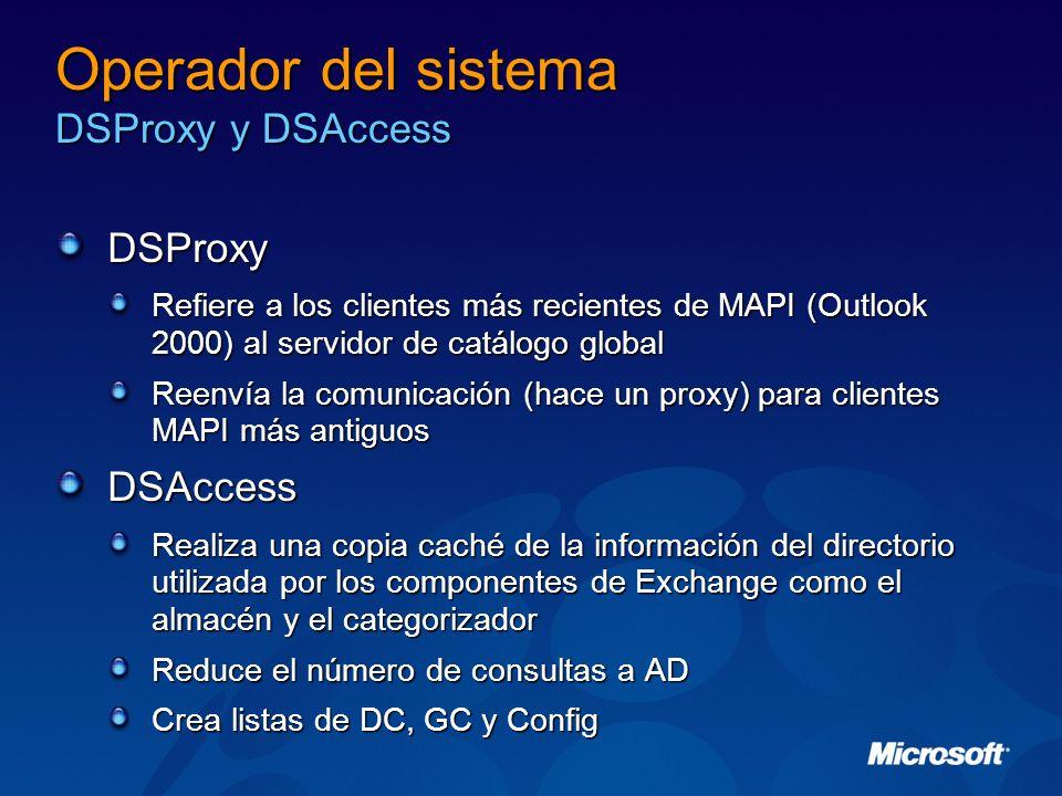 Operador del sistema DSProxy y DSAccess DSProxy Refiere a los clientes más recientes de MAPI (Outlook 2000) al servidor de catálogo global Reenvía la