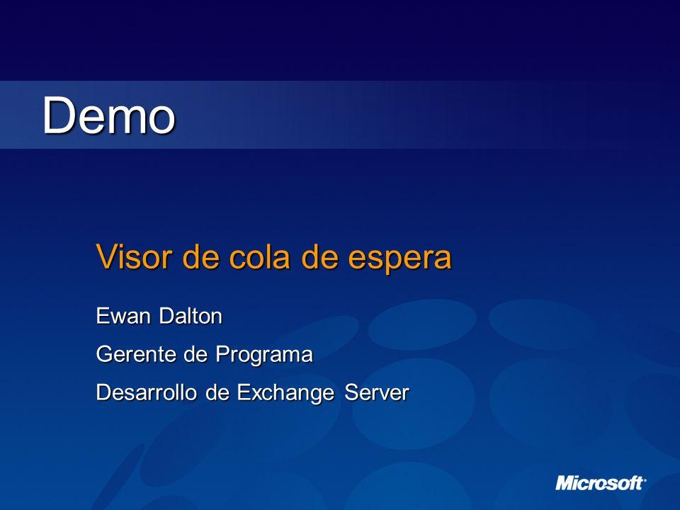 Visor de cola de espera Ewan Dalton Gerente de Programa Desarrollo de Exchange Server Demo