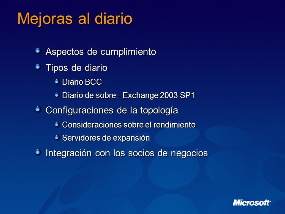 Mejoras al diario Aspectos de cumplimiento Tipos de diario Diario BCC Diario de sobre - Exchange 2003 SP1 Configuraciones de la topología Consideracio