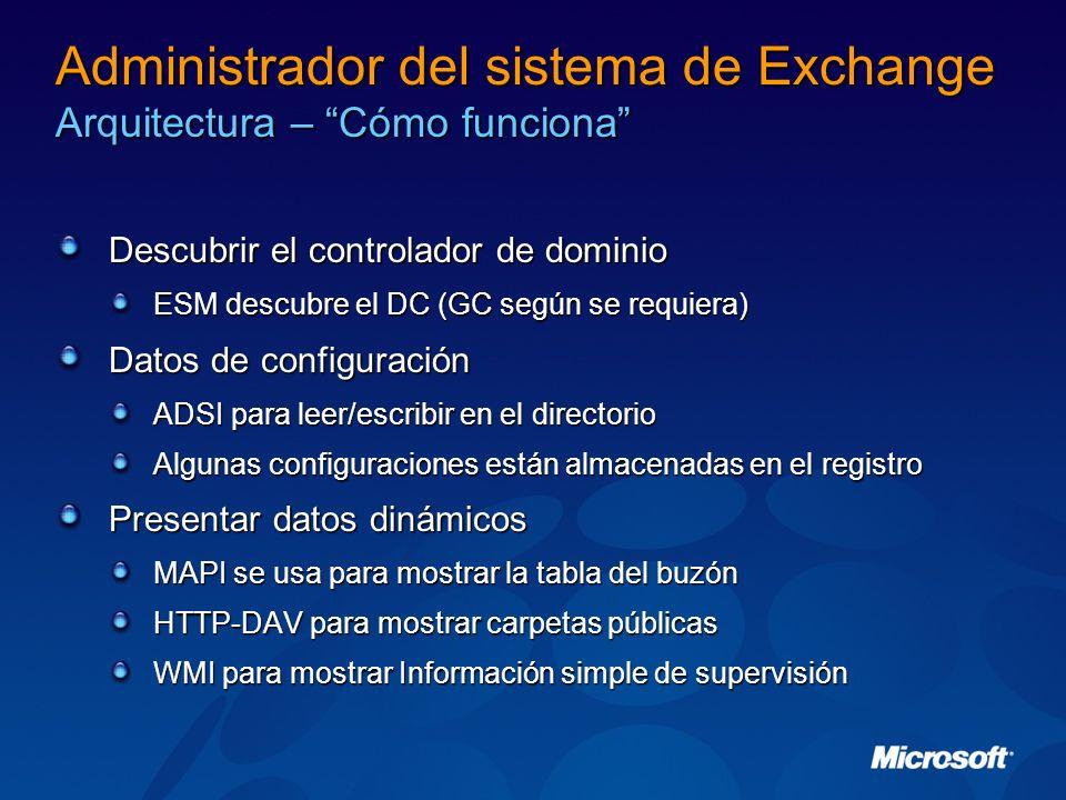 Administrador del sistema de Exchange Arquitectura – Cómo funciona Descubrir el controlador de dominio ESM descubre el DC (GC según se requiera) Datos