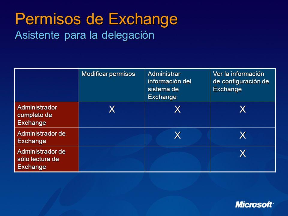 Modificar permisos Administrar información del sistema de Exchange Ver la información de configuración de Exchange Administrador completo de Exchange