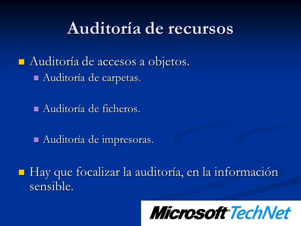 Auditoría de recursos Auditoría de accesos a objetos.