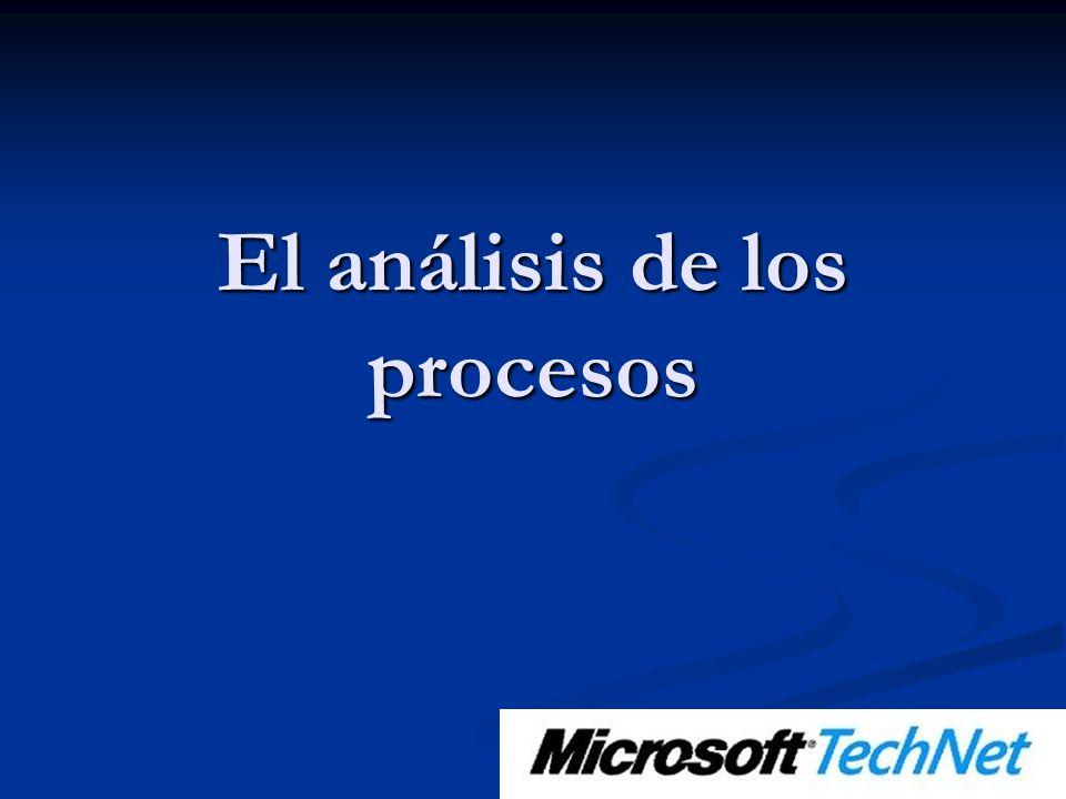 El análisis de los procesos