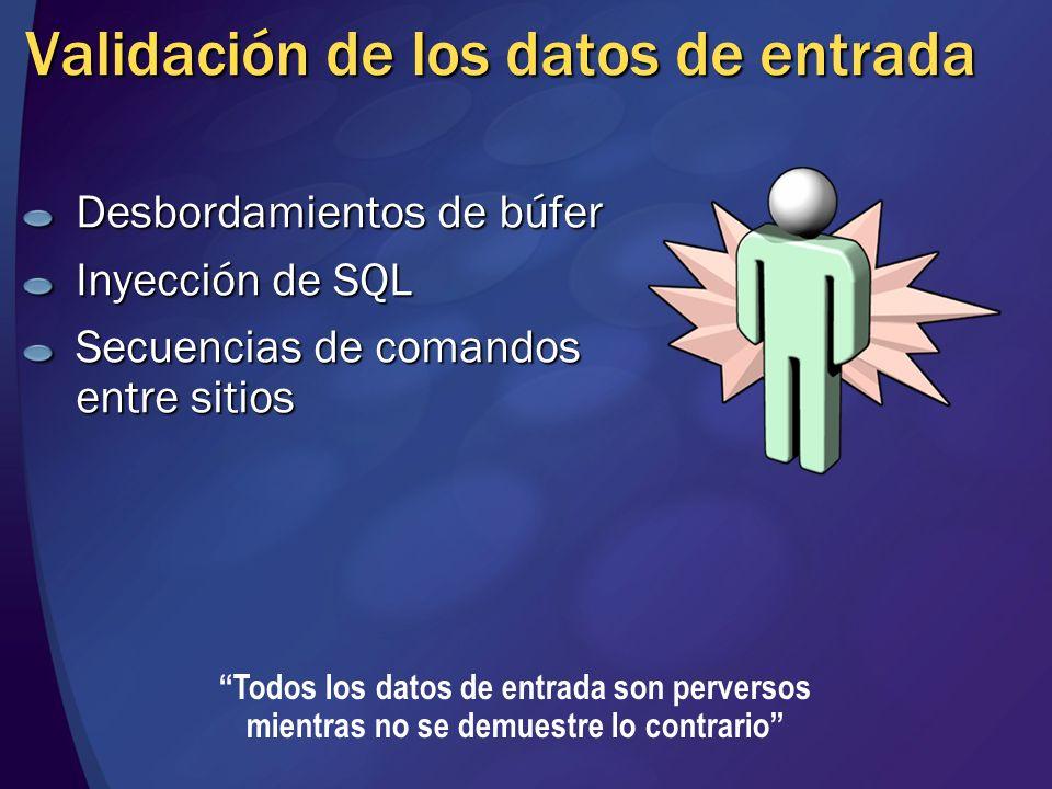 Validación de los datos de entrada Desbordamientos de búfer Inyección de SQL Secuencias de comandos entre sitios Todos los datos de entrada son perver