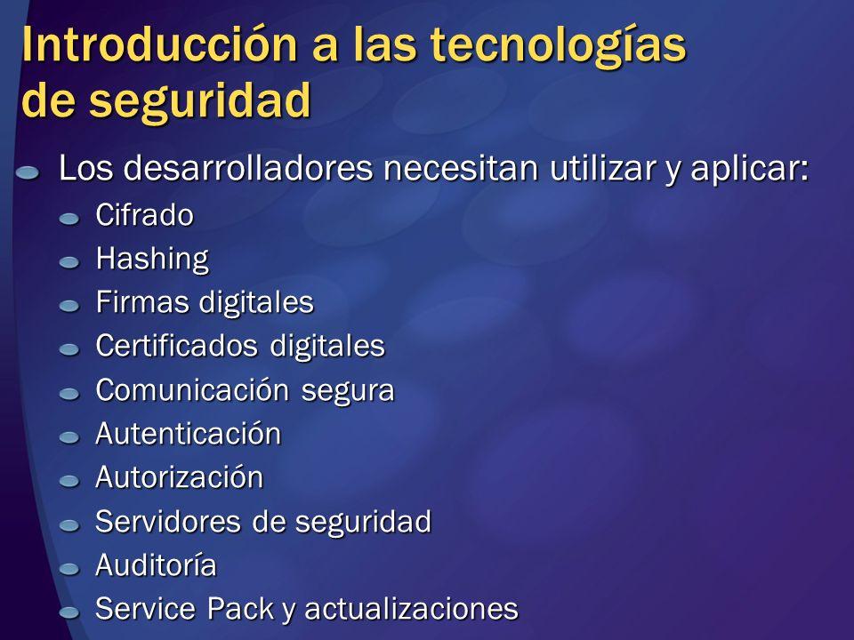 Introducción a las tecnologías de seguridad Los desarrolladores necesitan utilizar y aplicar: CifradoHashing Firmas digitales Certificados digitales C