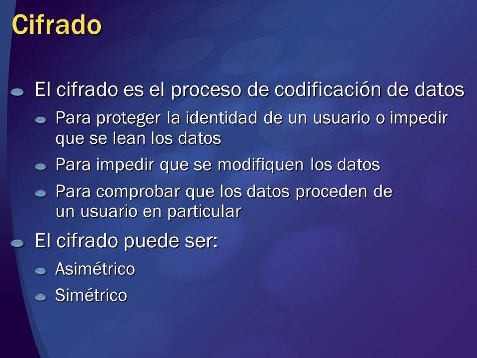 Cifrado El cifrado es el proceso de codificación de datos Para proteger la identidad de un usuario o impedir que se lean los datos Para impedir que se