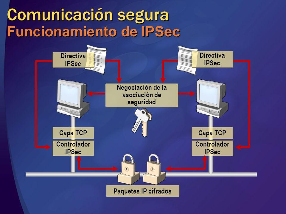 Comunicación segura Funcionamiento de IPSec Negociación de la asociación de seguridad Capa TCP Controlador IPSec Capa TCP Controlador IPSec Paquetes I