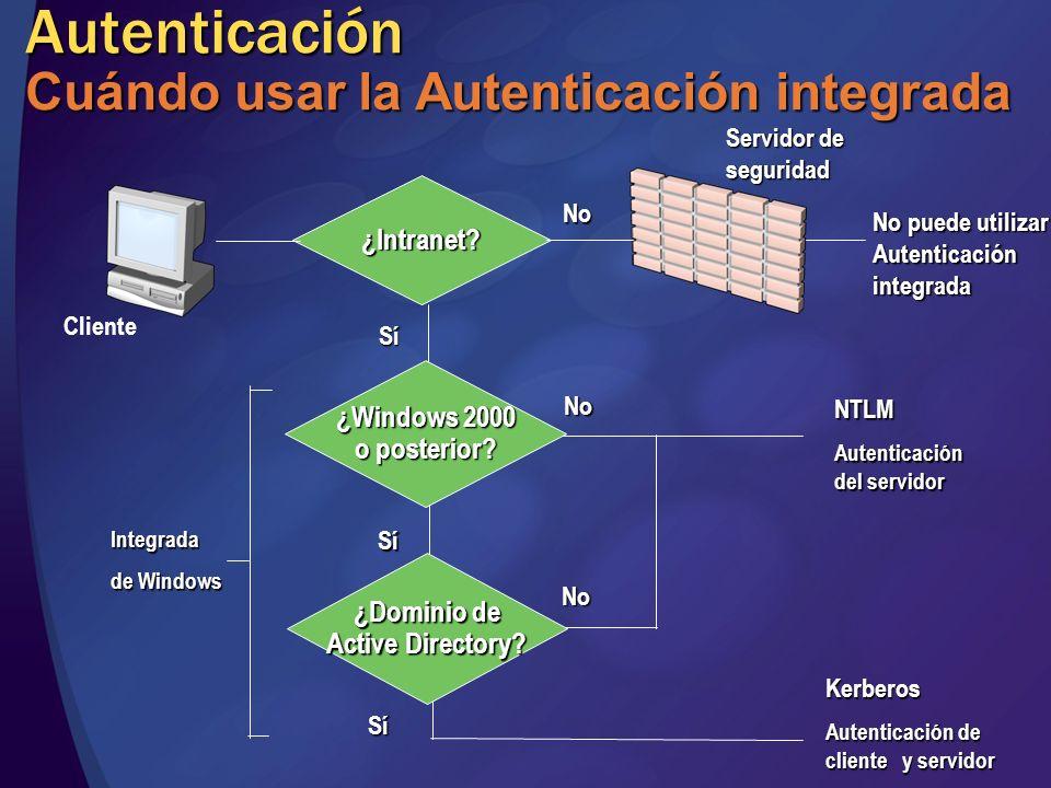 Autenticación Cuándo usar la Autenticación integrada Cliente ¿Intranet? No puede utilizar Autenticación integrada No Sí Servidor de seguridad Sí No NT