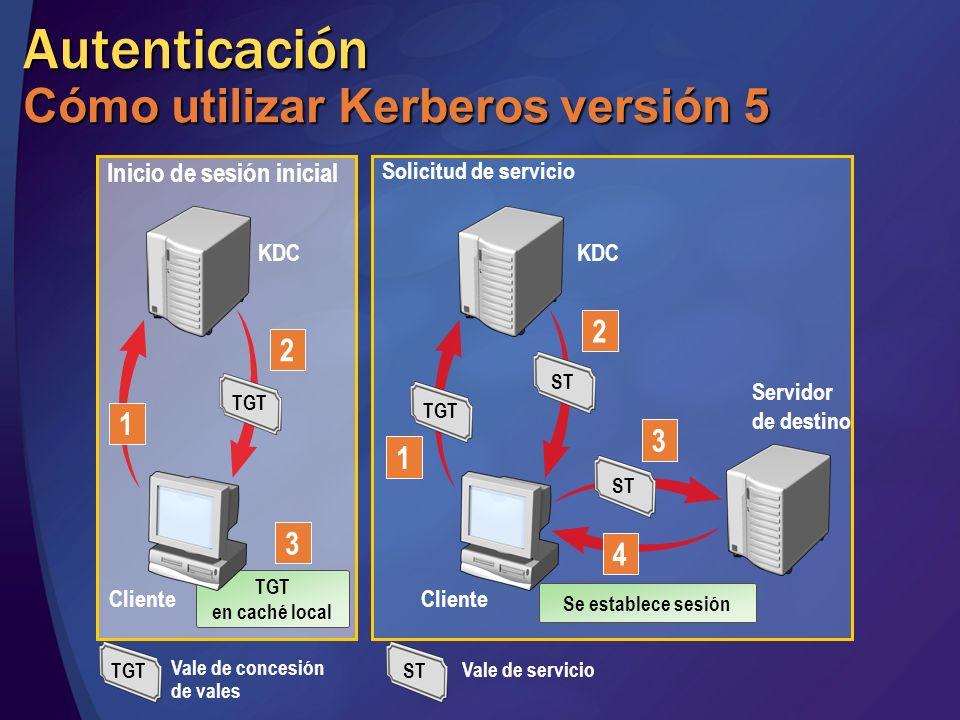 Autenticación Cómo utilizar Kerberos versión 5 Inicio de sesión inicial 1 Vale de concesión de vales KDC TGT en caché local 3 TGT Solicitud de servici