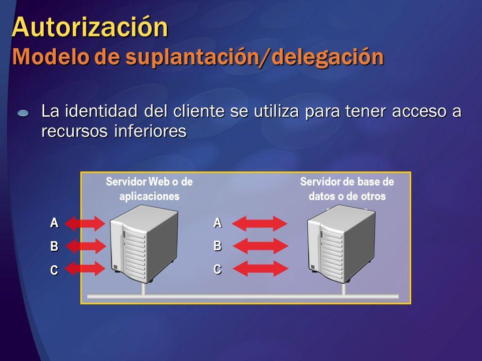 Autorización Modelo de suplantación/delegación La identidad del cliente se utiliza para tener acceso a recursos inferiores Servidor Web o de aplicacio