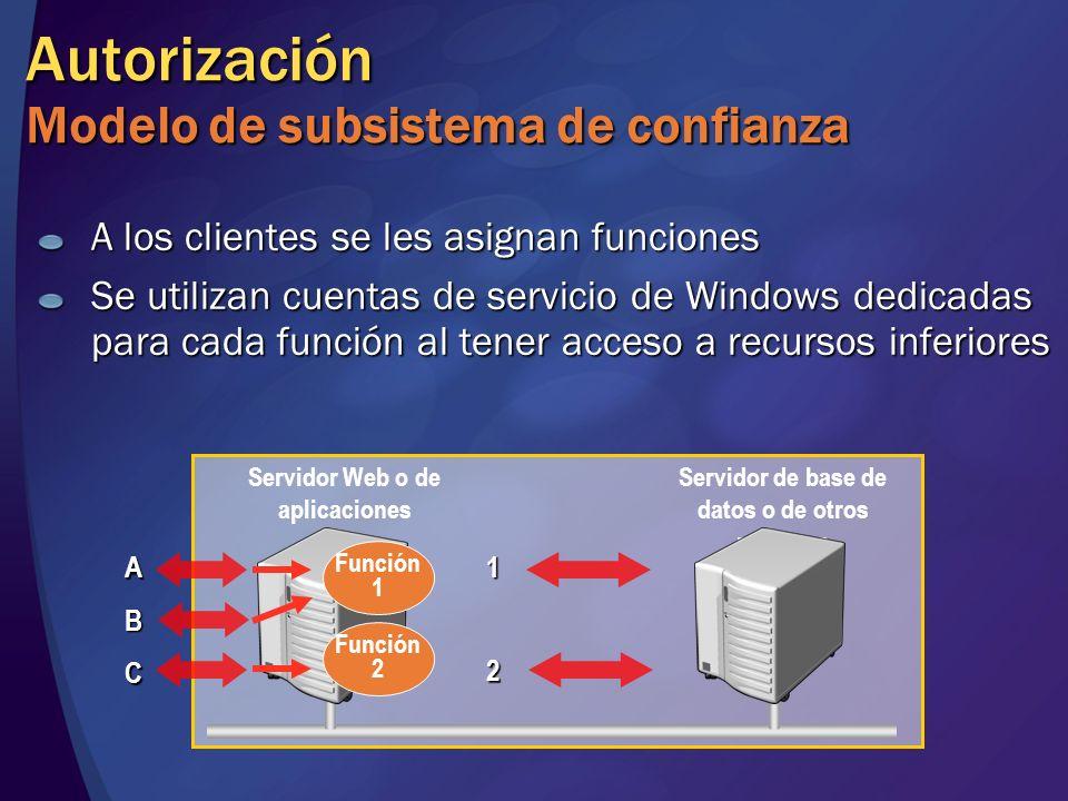 Autorización Modelo de subsistema de confianza A los clientes se les asignan funciones Se utilizan cuentas de servicio de Windows dedicadas para cada