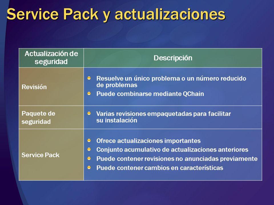 Service Pack y actualizaciones Actualización de seguridad Descripción Revisión Resuelve un único problema o un número reducido de problemas Puede comb