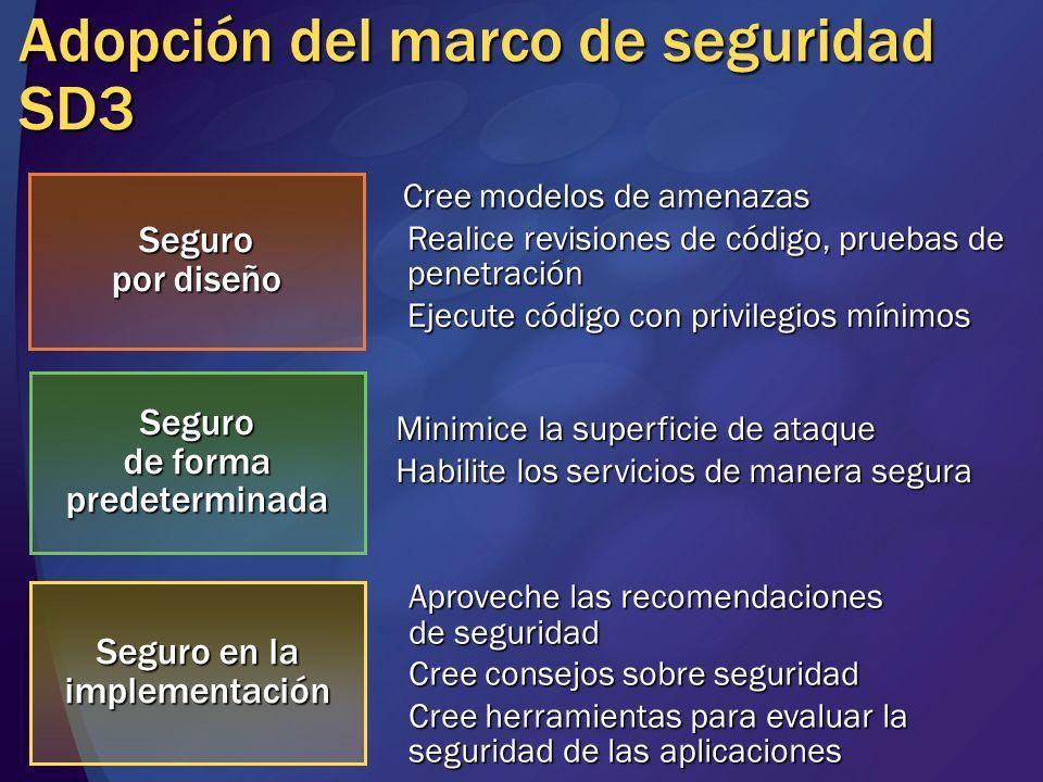 Adopción del marco de seguridad SD3 Cree modelos de amenazas Cree modelos de amenazas Realice revisiones de código, pruebas de penetración Ejecute cód