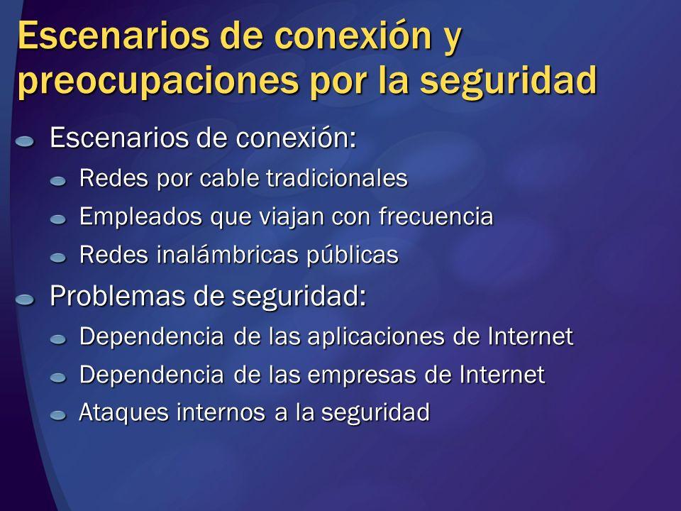 Escenarios de conexión y preocupaciones por la seguridad Escenarios de conexión: Redes por cable tradicionales Empleados que viajan con frecuencia Red