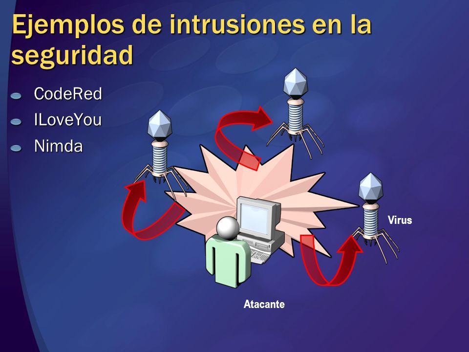 Ejemplos de intrusiones en la seguridad CodeRedILoveYouNimda Atacante Virus