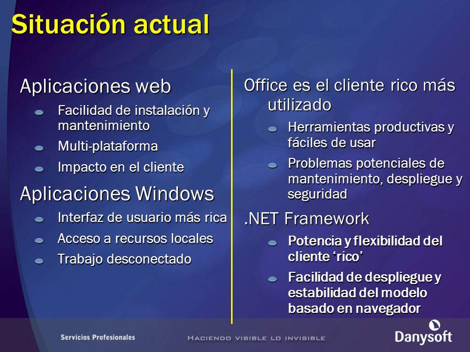 Elementos básicos Requisitos para las máquinas clientes Office 2003 Profesional.NET Framework 1.1 Las PIAs referenciadas por el ensamblado Políticas de seguridad apropiadas