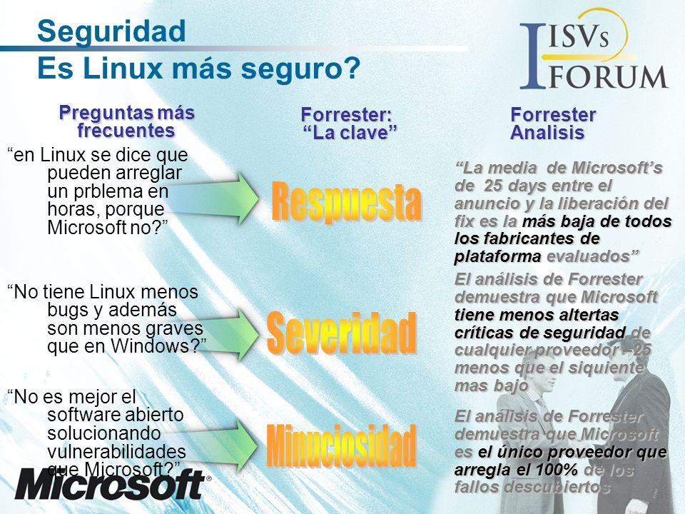 en Linux se dice que pueden arreglar un prblema en horas, porque Microsoft no.