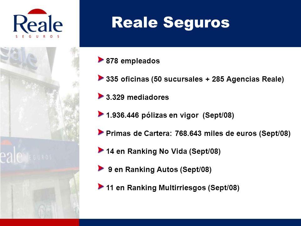 878 empleados 335 oficinas (50 sucursales + 285 Agencias Reale) 3.329 mediadores 1.936.446 pólizas en vigor (Sept/08) Primas de Cartera: 768.643 miles
