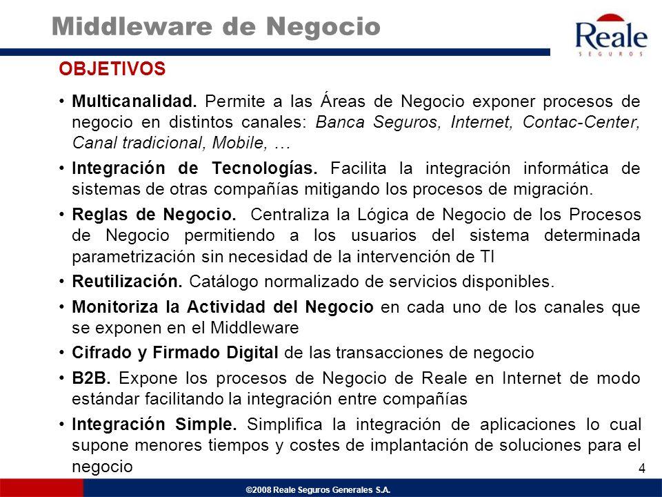 ©2008 Reale Seguros Generales S.A. Middleware de Negocio Multicanalidad. Permite a las Áreas de Negocio exponer procesos de negocio en distintos canal