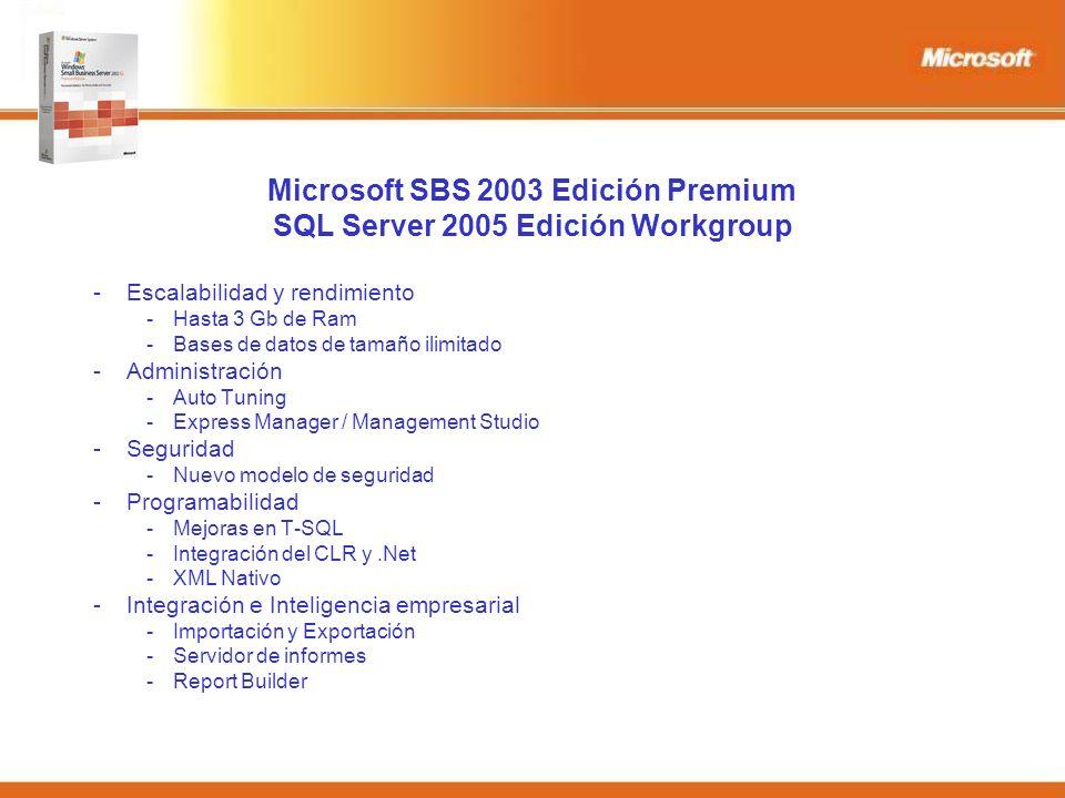 Microsoft SBS 2003 Edición Premium SQL Server 2005 Edición Workgroup -Escalabilidad y rendimiento -Hasta 3 Gb de Ram -Bases de datos de tamaño ilimitado -Administración -Auto Tuning -Express Manager / Management Studio -Seguridad -Nuevo modelo de seguridad -Programabilidad -Mejoras en T-SQL -Integración del CLR y.Net -XML Nativo -Integración e Inteligencia empresarial -Importación y Exportación -Servidor de informes -Report Builder