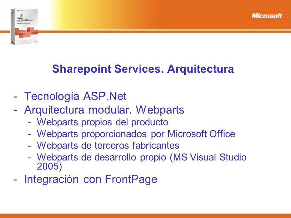 Sharepoint Services. Arquitectura -Tecnología ASP.Net -Arquitectura modular.