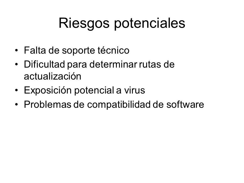 Riesgos potenciales Falta de soporte técnico Dificultad para determinar rutas de actualización Exposición potencial a virus Problemas de compatibilidad de software