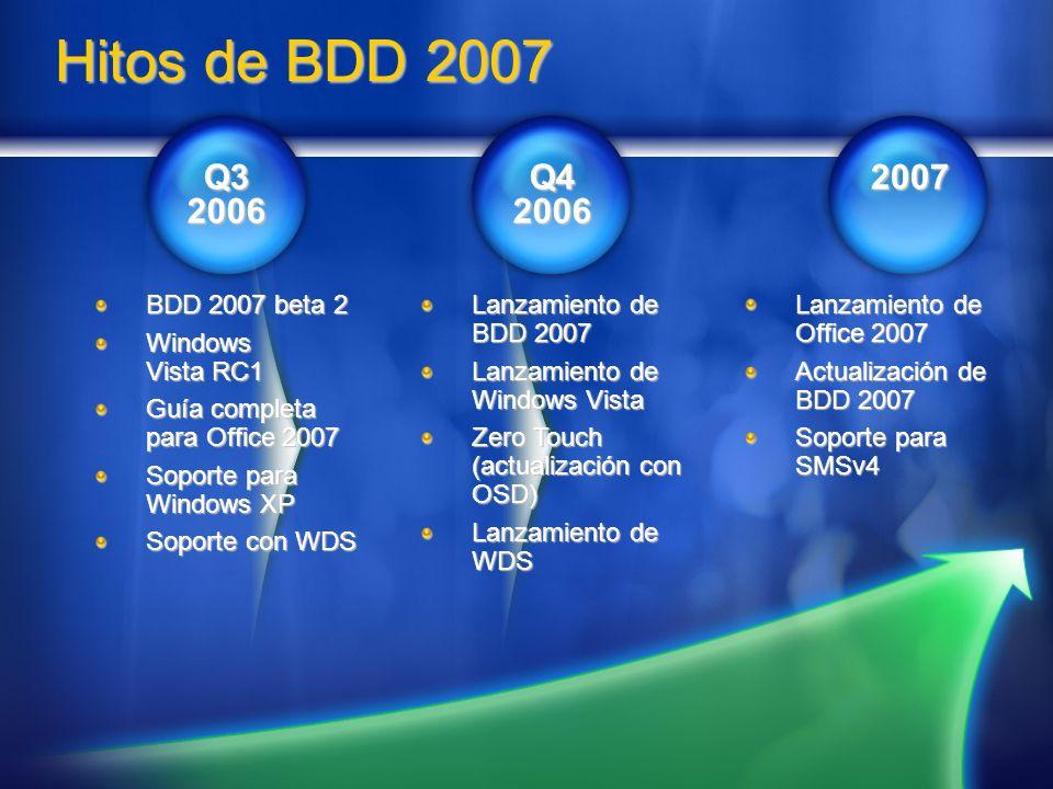 Q32006Q420062007 BDD 2007 beta 2 Windows Vista RC1 Guía completa para Office 2007 Soporte para Windows XP Soporte con WDS Lanzamiento de BDD 2007 Lanz