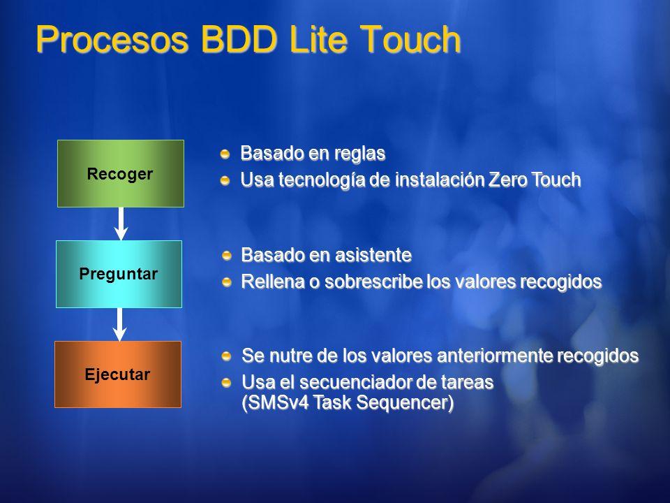 Recoger Ejecutar Preguntar Basado en reglas Usa tecnología de instalación Zero Touch Basado en asistente Rellena o sobrescribe los valores recogidos S