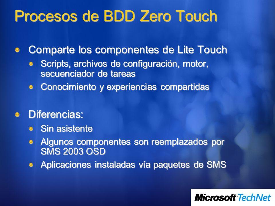 Procesos de BDD Zero Touch Comparte los componentes de Lite Touch Scripts, archivos de configuración, motor, secuenciador de tareas Conocimiento y exp