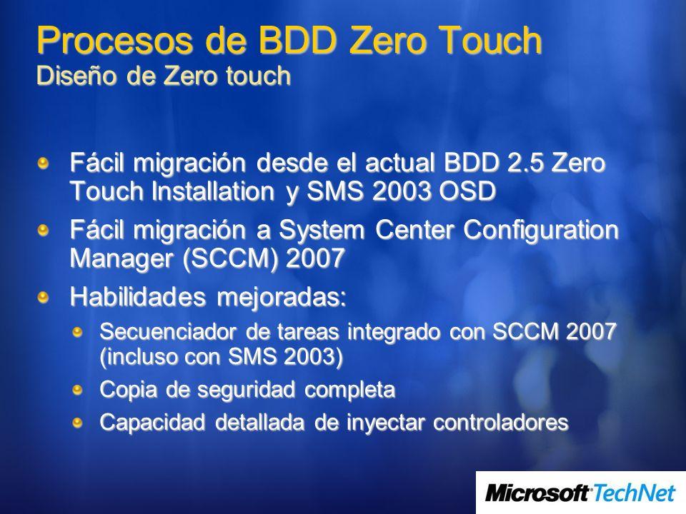 Procesos de BDD Zero Touch Diseño de Zero touch Fácil migración desde el actual BDD 2.5 Zero Touch Installation y SMS 2003 OSD Fácil migración a Syste