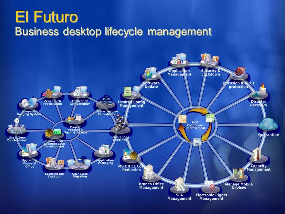 El Futuro Business desktop lifecycle management
