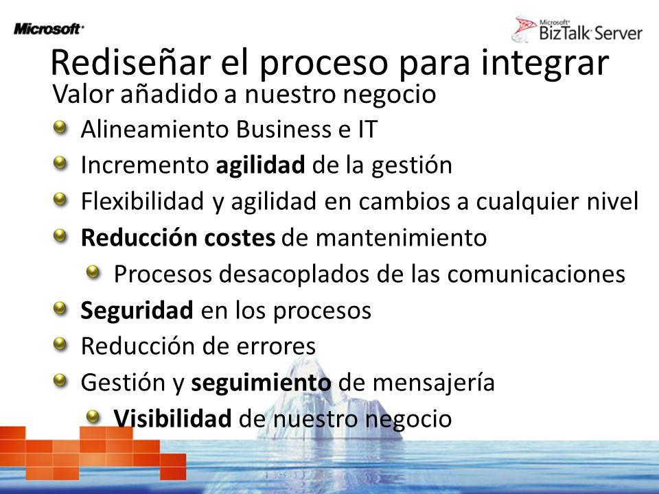 Rediseñar el proceso para integrar Valor añadido a nuestro negocio Alineamiento Business e IT Incremento agilidad de la gestión Flexibilidad y agilida
