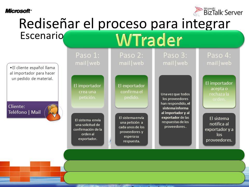 Rediseñar el proceso para integrar Escenario: Petición de la orden Paso 1: mail|web El importador crea una petición. El sistema envía una solicitud de