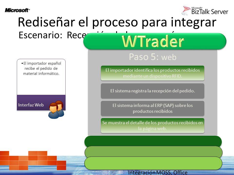 Rediseñar el proceso para integrar Escenario: Recepción de la mercancía Paso 5: web El importador identifica los productos recibidos mediante un dispo