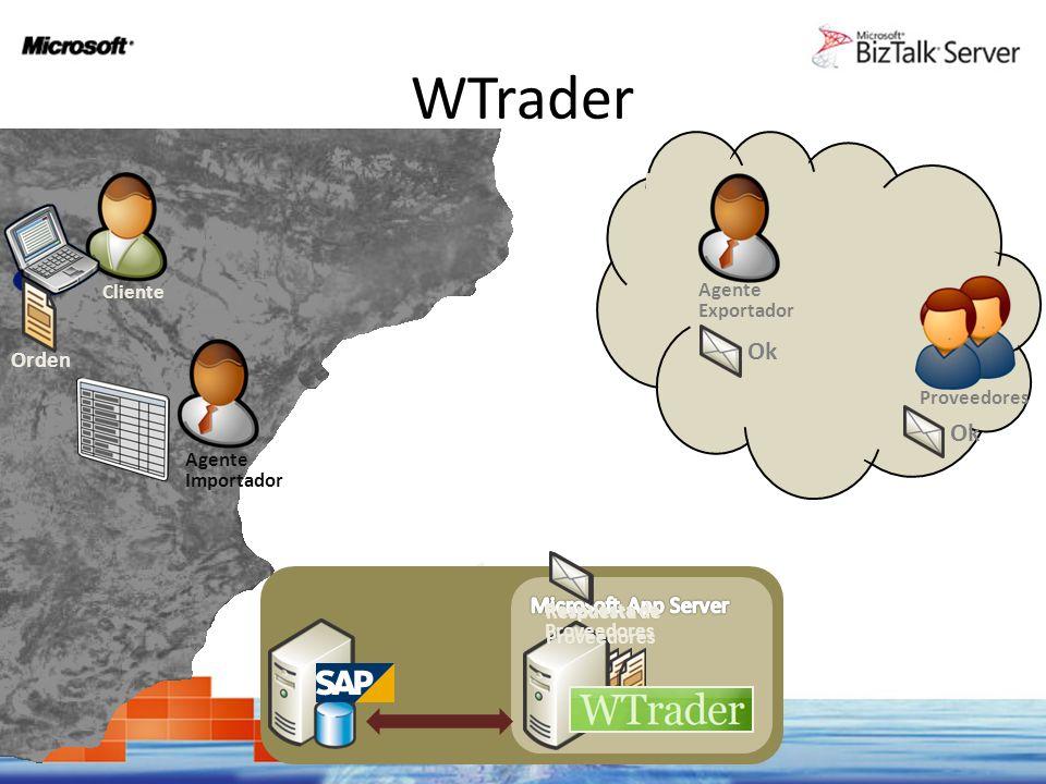 Pedidos WTrader Agente Importador Agente Exportador Proveedores Cliente Orden Ok Respuesta de Proveedores Respuesta de Proveedores