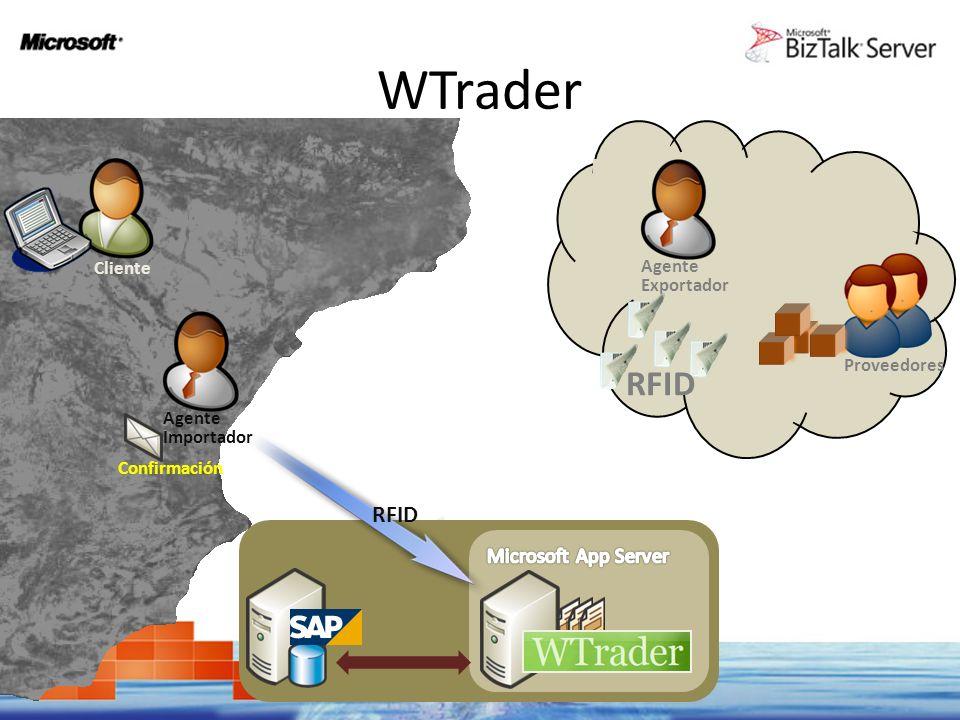 Confirmación WTrader Agente Importador Agente Exportador Proveedores Cliente Confirmación RFID