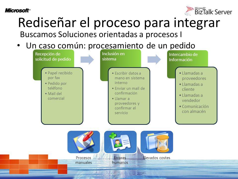 Rediseñar el proceso para integrar Un caso común: procesamiento de un pedido Buscamos Soluciones orientadas a procesos I Recepción de solicitud de ped