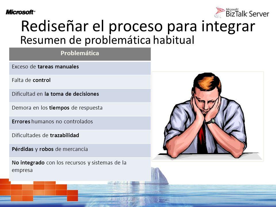Problemática Exceso de tareas manuales Falta de control Dificultad en la toma de decisiones Demora en los tiempos de respuesta Errores humanos no cont