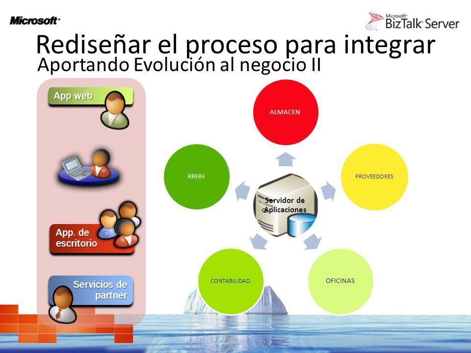 Servicios de partner App. de escritorio App web Rediseñar el proceso para integrar Aportando Evolución al negocio II Servidor de Aplicaciones ALMACEN