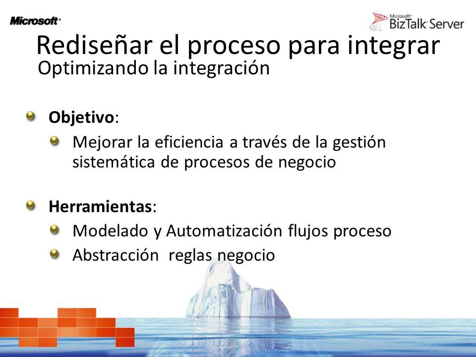 Rediseñar el proceso para integrar Plataforma propuesta I Flujos de trabajo que traspasan las fronteras de la organización con varios protocolos de comunicación (SMTP, HTTP, etc) Facilidad de integración con el ERP, gracias al adaptador para SAP existente (extensible a otros sistemas) Facilidad para el control de mercancías, gracias a la plataforma RFID integrada en BizTalk.