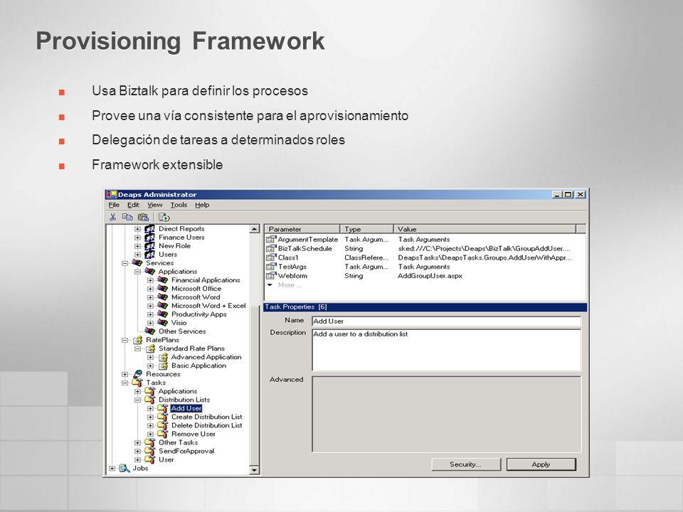 Provisioning Framework Usa Biztalk para definir los procesos Provee una vía consistente para el aprovisionamiento Delegación de tareas a determinados roles Framework extensible