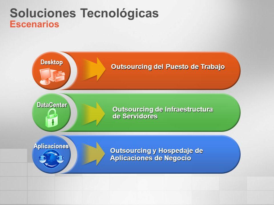 Outsourcing de Infraestructura de Servidores Outsourcing del Puesto de Trabajo Outsourcing y Hospedaje de Aplicaciones de Negocio Soluciones Tecnológicas Escenarios DataCenter Desktop Aplicaciones